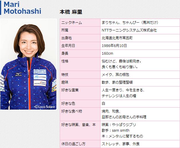 カーリング女子 平昌五輪 日本代表メンバー 画像