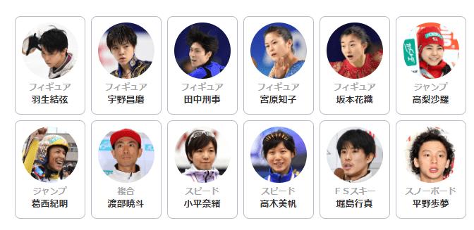 平昌オリンピック 日本代表 注目選手一覧