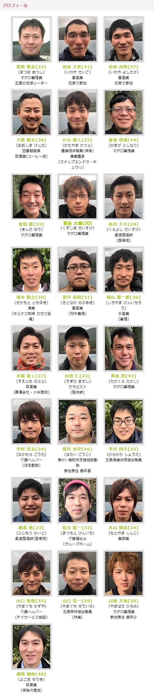 ナイナイのお見合い大作戦 五島 男メンバー 画像