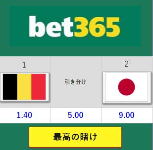 ワールドカップ 日本 ベルギー 予想 オッズ